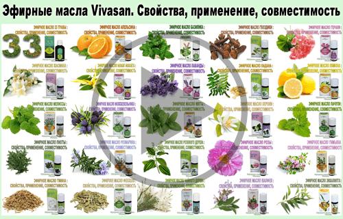 Эфирные масла Vivasan. Свойства, применение, совместимость